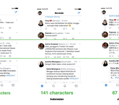 Jumlah Karakter Twitter 395x350 - Twitter Akhirnya Tingkatkan Batas Karakter Ngetweet